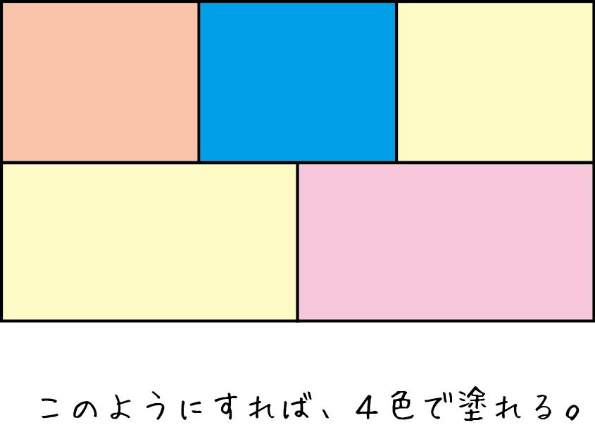 「いろわけ」の問題2の解答