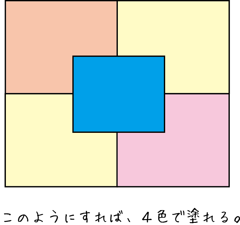 「いろわけ」の問題3の解答