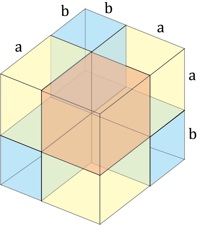 8つに分かれた立方体