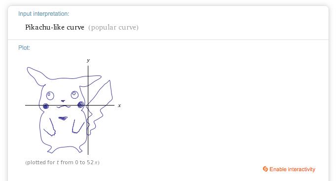pikachu curveの検索結果