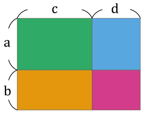 4つに分かれた四角形