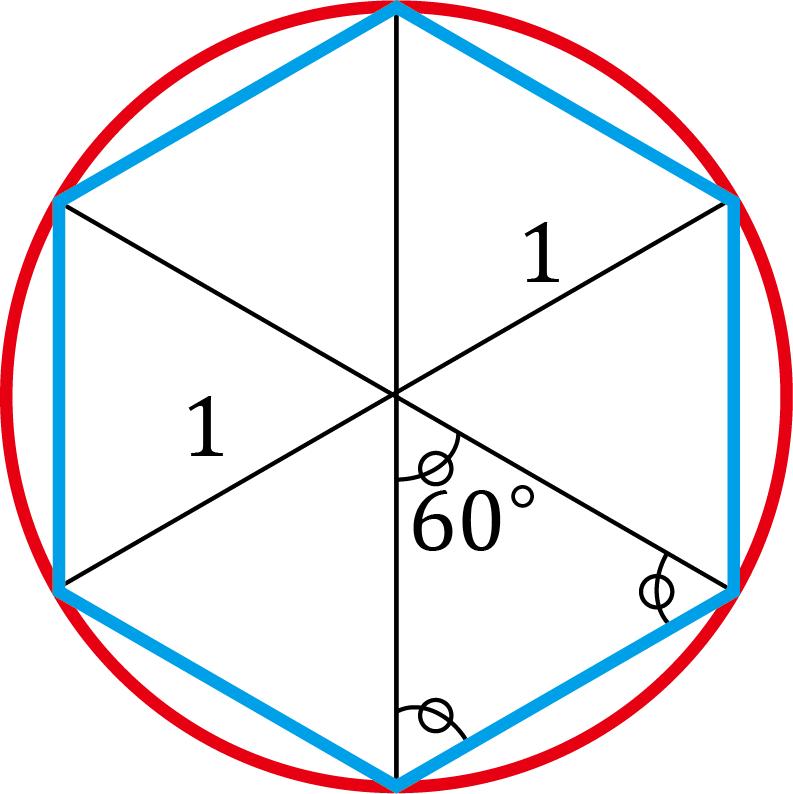 円に内接する正六角形