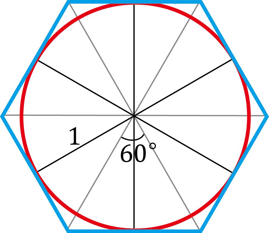 円に外接する正六角形