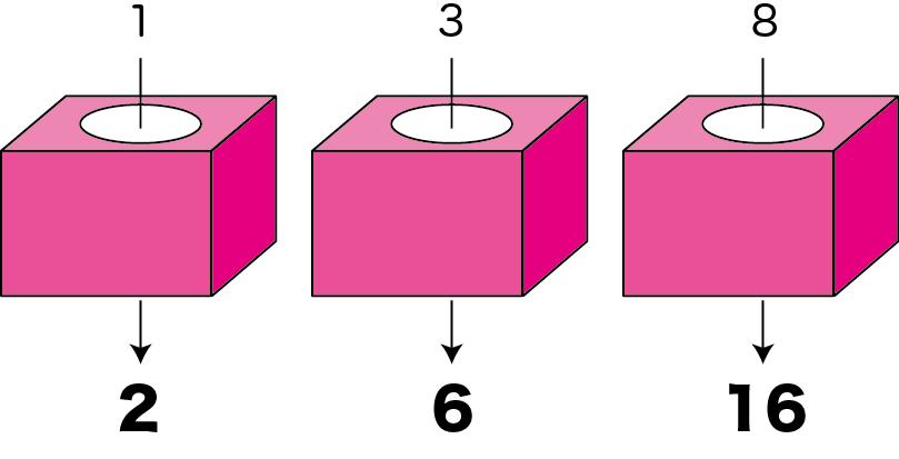 関数の例(3)
