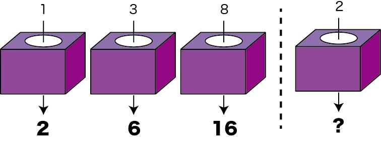 ピンクのような箱に2を入れる
