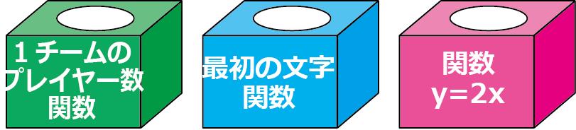 いろんな箱(関数)