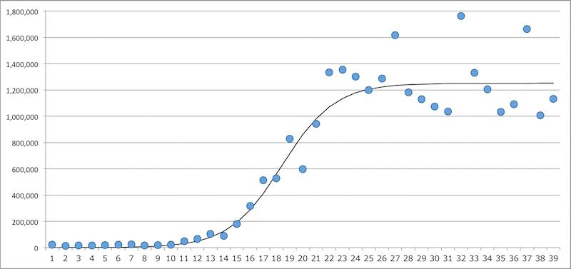 緑の箱の形の予測(2)