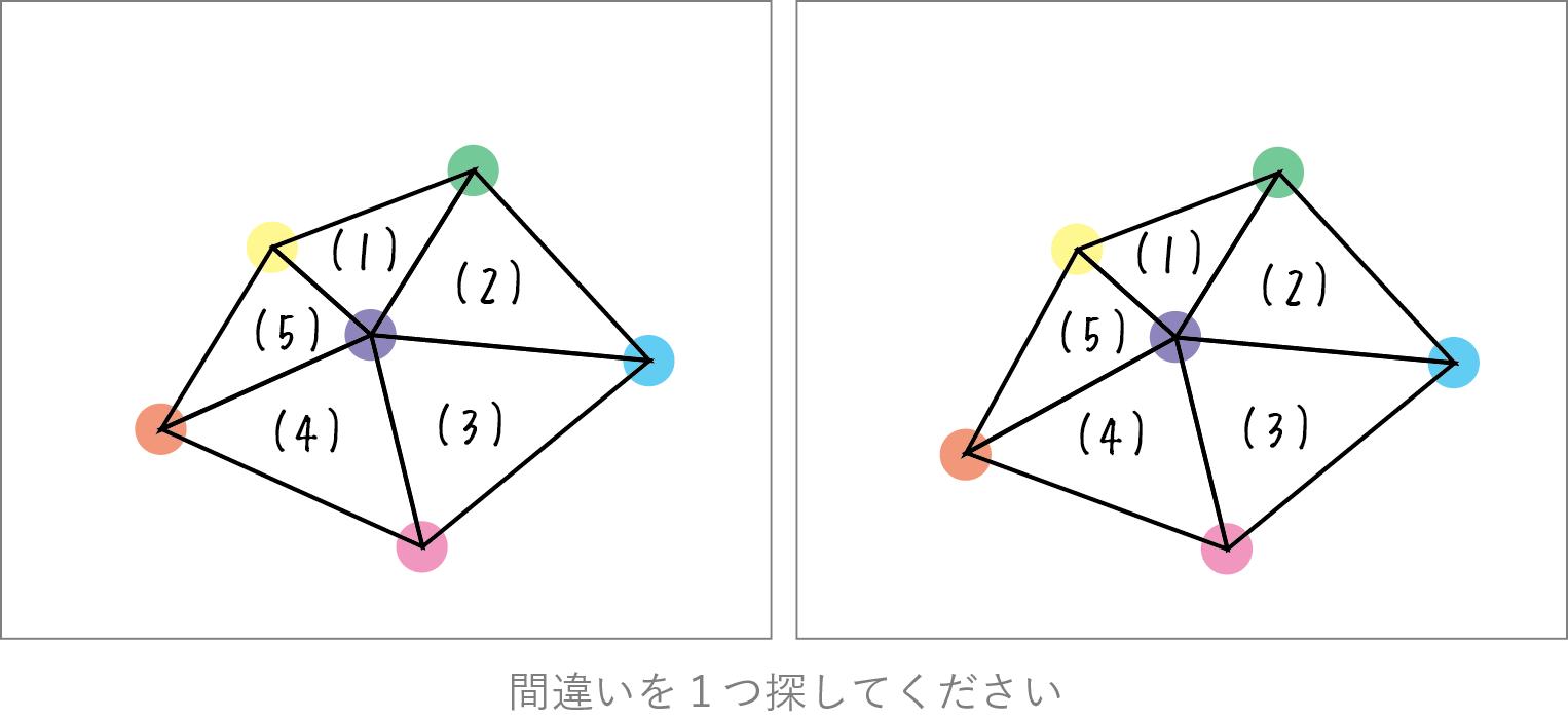 難解な間違い探しと三角形