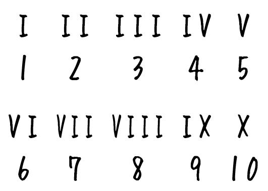 1から10のローマ数字